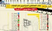 تقرير (ايماسك) مئات المعتقلين السياسيين في الإمارات من (21 جنسية)