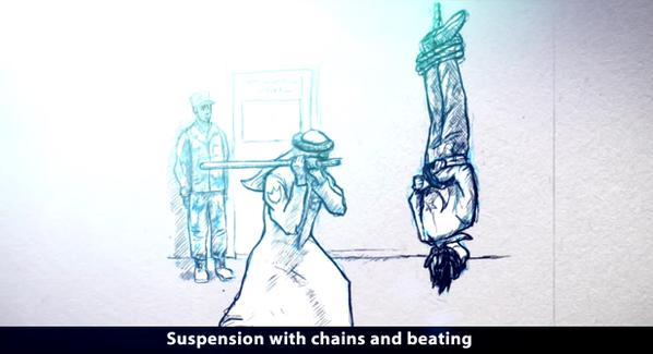 هيومن رايتس: يجب محاكمة مرتكبي جرائم التعذيب في الإمارات